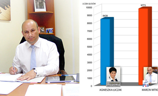 Marcin Witko nowym prezydentem Tomaszowa! Jak głosowali tomaszowianie