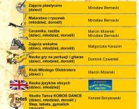 """Nowy """"ROK ARTYSTYCZNY 2015/2016"""" w """"Tkaczu"""""""