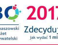 II edycja Tomaszowskiego Budżetu Obywatelskiego. 16-latkowie będą mogli głosować