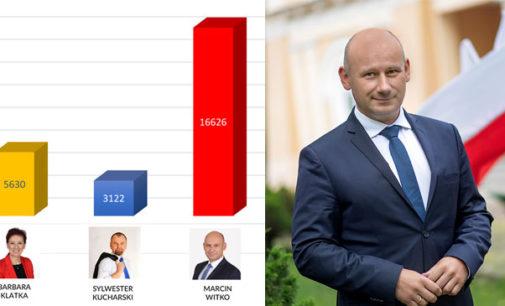 Marcin Witko prezydentem Tomaszowa Mazowieckiego na kolejną kadencję (wyniki głosowania)