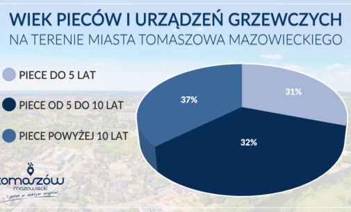 Czy Tomaszowski Budżet Obywatelski będzie EKO?